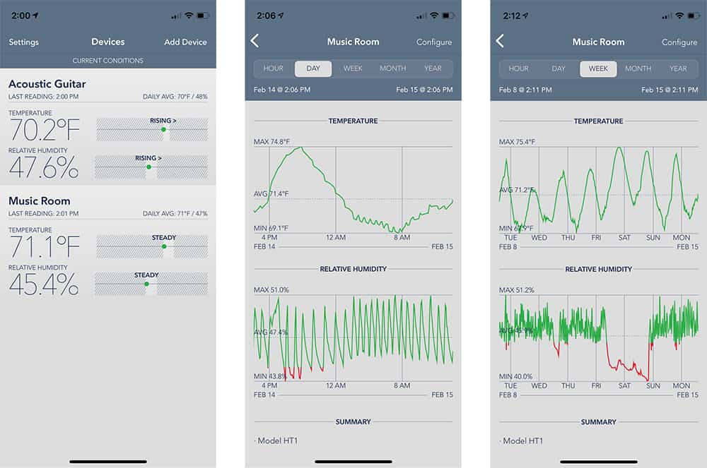 3 screen shots from my most recent sensor readin